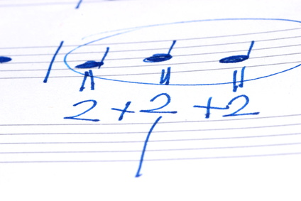 The relationship between math and music